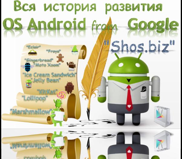 Вся история развития (эволюция) OS Android от Google - основана на ядре Linux